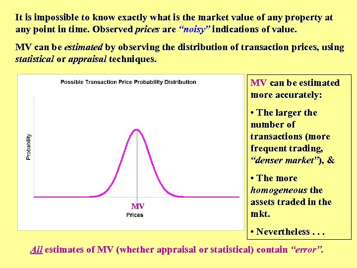 It is impossible to know exactly what is the market value of any property