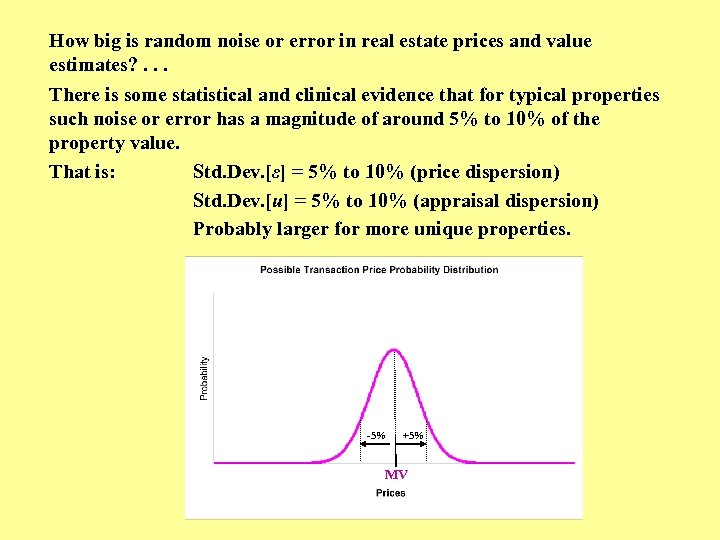How big is random noise or error in real estate prices and value estimates?