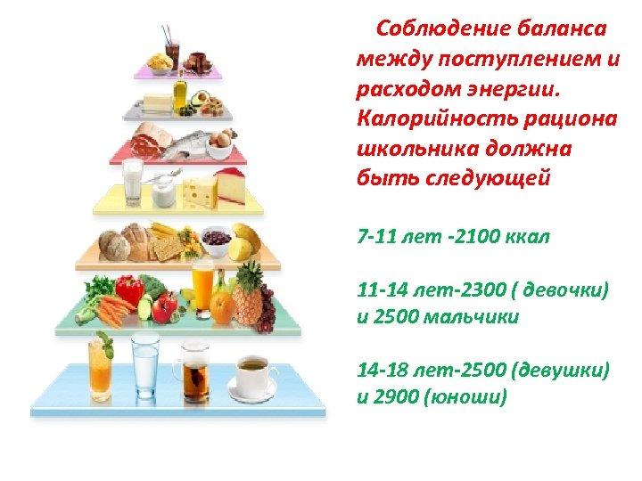 Сбалансированное питание для похудения подростка