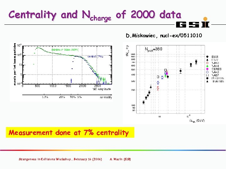 Centrality and Ncharge of 2000 data D. Miskowiec, nucl-ex/0511010 Measurement done at 7% centrality