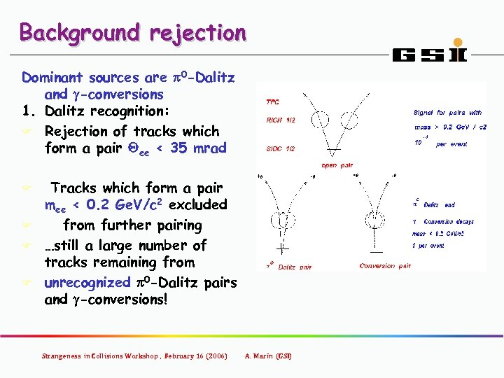 Background rejection Dominant sources are p 0 -Dalitz and g-conversions 1. Dalitz recognition: F