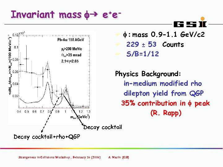 Invariant mass fg e+ef : mass 0. 9 -1. 1 Ge. V/c 2 F