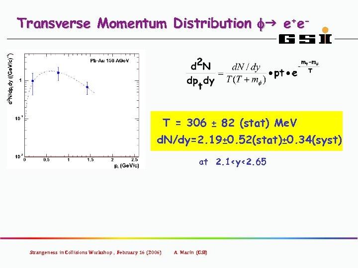 Transverse Momentum Distribution fg e+e- T = 306 ± 82 (stat) Me. V d.