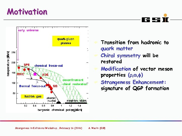 Motivation Transition from hadronic to quark matter F Chiral symmetry will be restored F