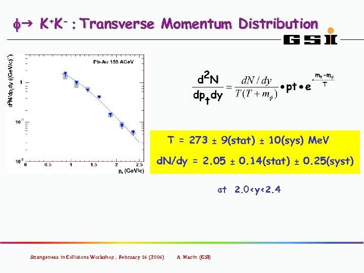fg K+K- : Transverse Momentum Distribution T = 273 ± 9(stat) ± 10(sys) Me.