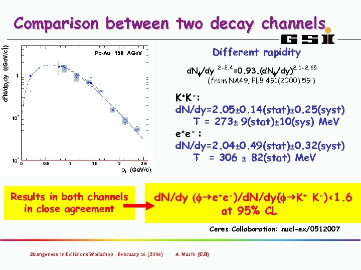 Comparison between two decay channels Different rapidity d. Nf/dy 2 -2. 4 =0. 93.