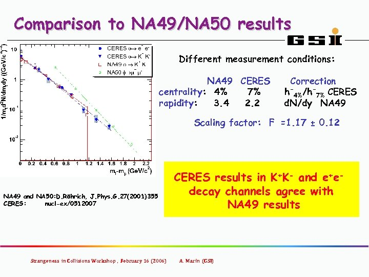 Comparison to NA 49/NA 50 results Different measurement conditions: NA 49 CERES centrality: 4%