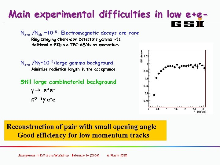 Main experimental difficulties in low e+e. Ne+e-/Nch ~10 -5: Electromagnetic decays are rare Ring