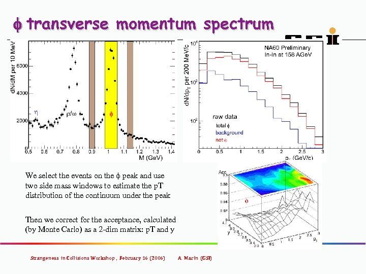 f transverse momentum spectrum We select the events on the f peak and use