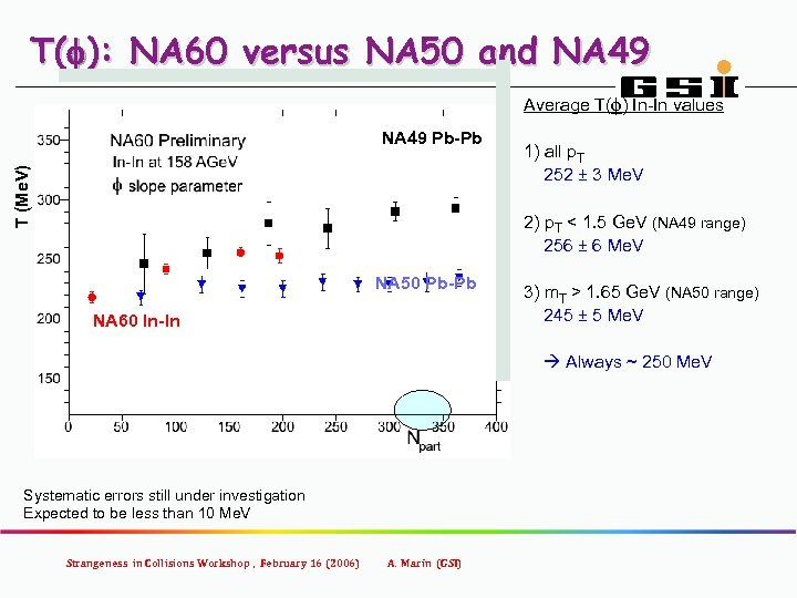 T(f): NA 60 versus NA 50 and NA 49 Average T(f) In-In values T