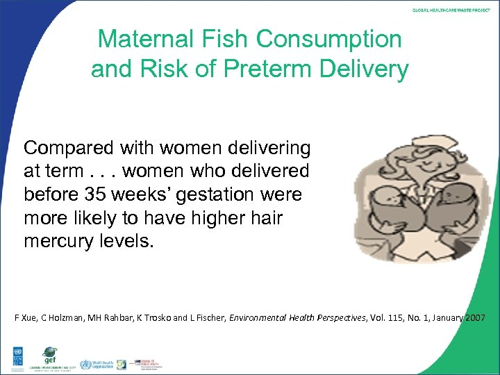 Maternal Fish Consumption and Risk of Preterm Delivery Compared with women delivering at term.