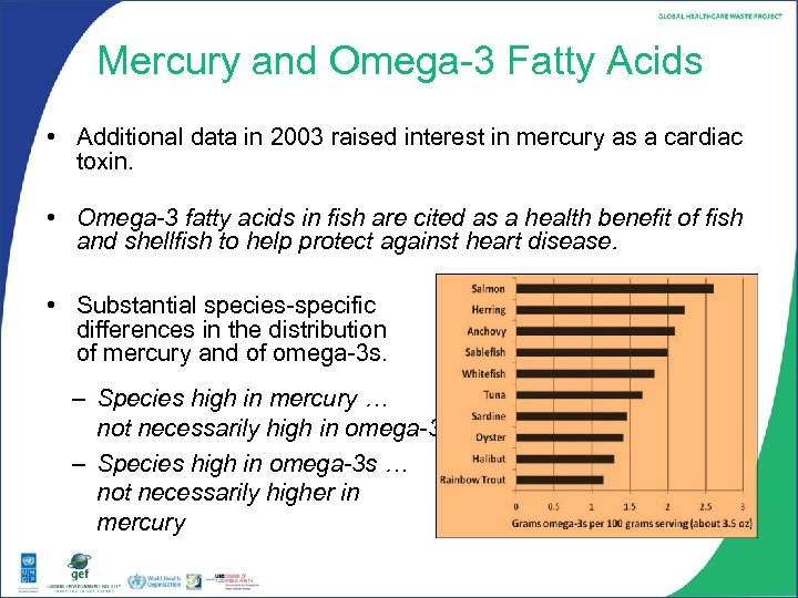 Mercury and Omega-3 Fatty Acids • Additional data in 2003 raised interest in mercury