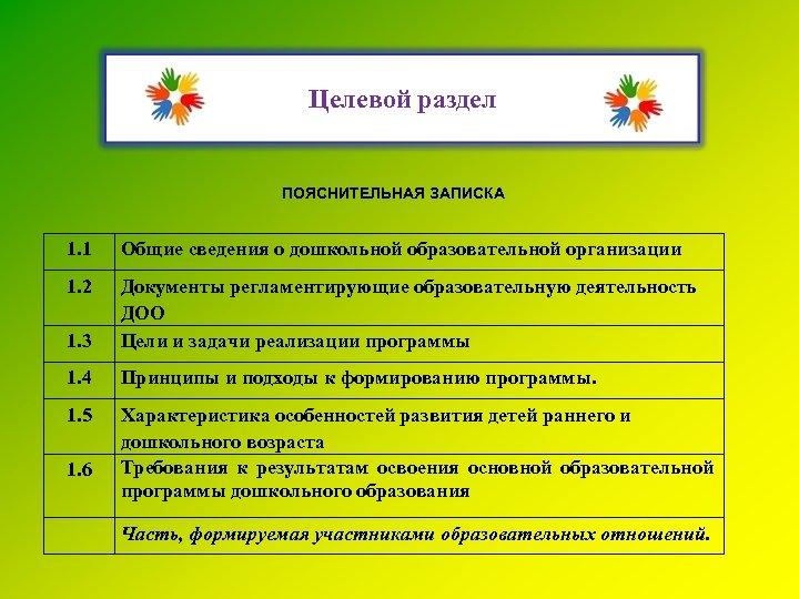 Целевой раздел ПОЯСНИТЕЛЬНАЯ ЗАПИСКА 1. 1 Общие сведения о дошкольной образовательной организации 1. 2