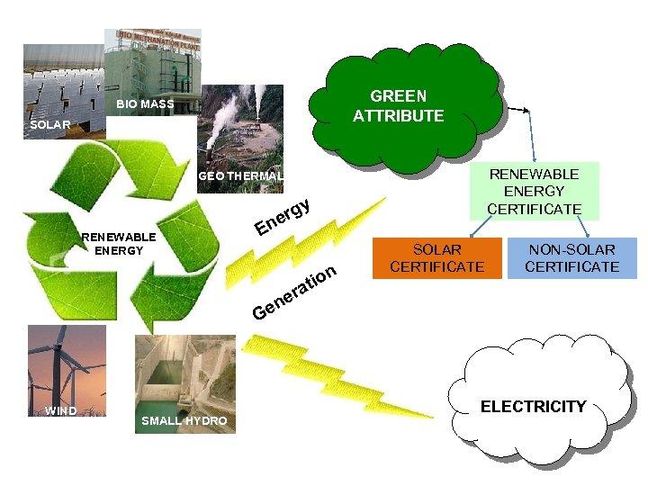 BIO MASS GREEN ATTRIBUTE SOLAR RENEWABLE ENERGY CERTIFICATE GEO THERMAL rgy e En RENEWABLE