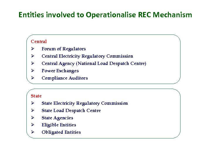 Entities involved to Operationalise REC Mechanism Central Ø Forum of Regulators Ø Central Electricity