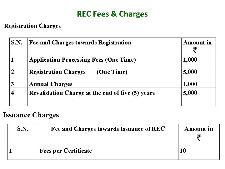 REC Fees & Charges Registration Charges S. N. Fee and Charges towards Registration Amount