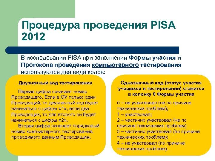 Процедура проведения PISA 2012 В исследовании PISA при заполнении Формы участия и Протокола проведения