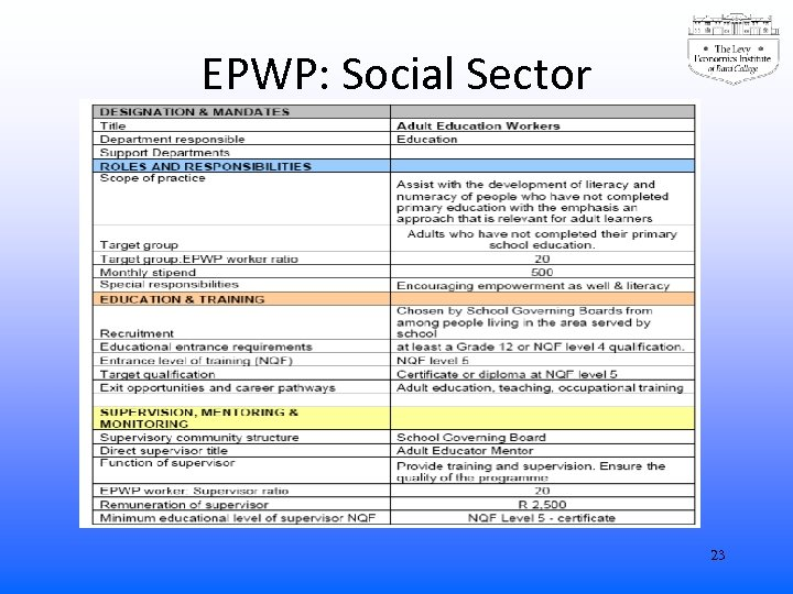EPWP: Social Sector 23