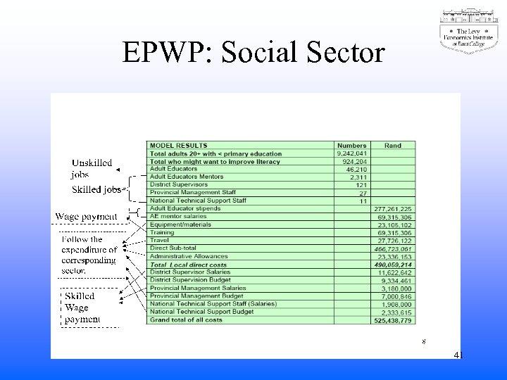 EPWP: Social Sector 41