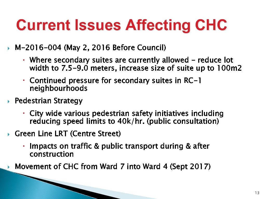 Current Issues Affecting CHC M-2016 -004 (May 2, 2016 Before Council) Where secondary suites