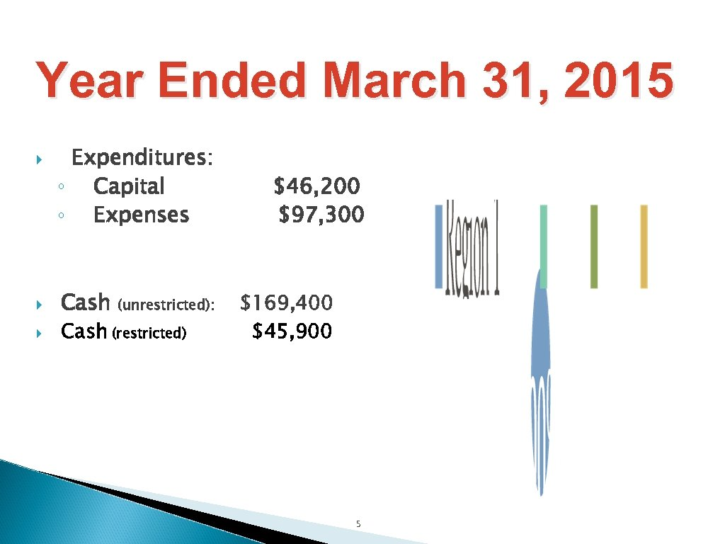 Year Ended March 31, 2015 Expenditures: ◦ Capital ◦ Expenses Cash (unrestricted): Cash (restricted)