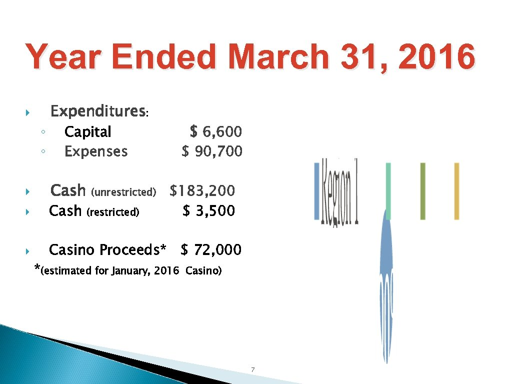 Year Ended March 31, 2016 ◦ ◦ Expenditures: $ 6, 600 Capital Expenses Cash