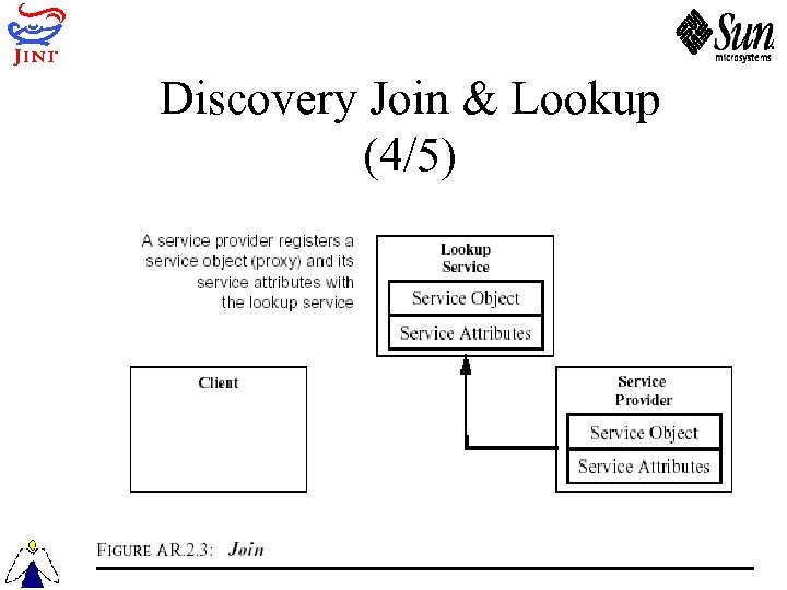 Discovery Join & Lookup (4/5)