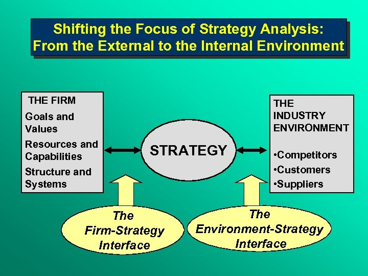 discuss the role of resources and capabilities in strategy formulation The resource-based view (rbv) is a managerial framework used to determine the strategic resources with the potential to deliver comparative advantage to a firm these resources can be exploited by the firm in order to achieve sustainable competitive advantage.