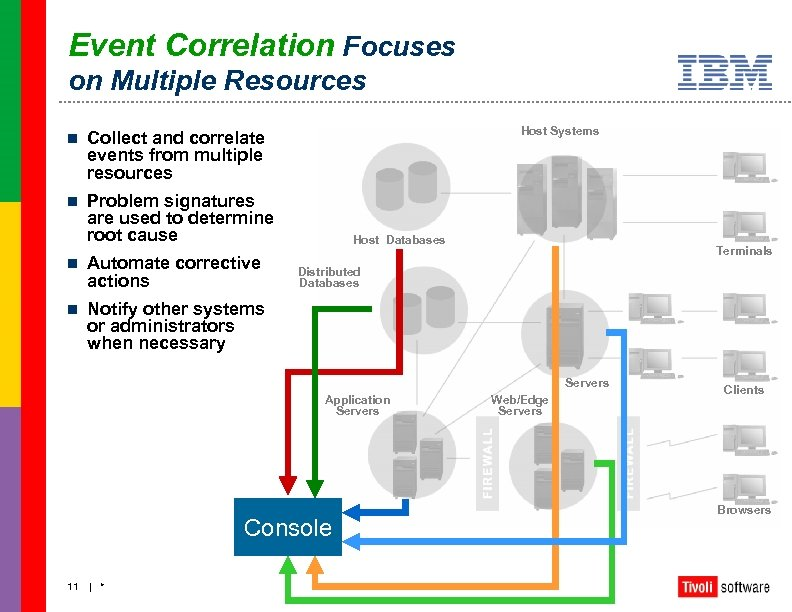 Event Correlation Focuses on Multiple Resources n n Host Systems Collect and correlate events