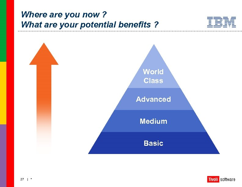 Where are you now ? What are your potential benefits ? World Class Medium