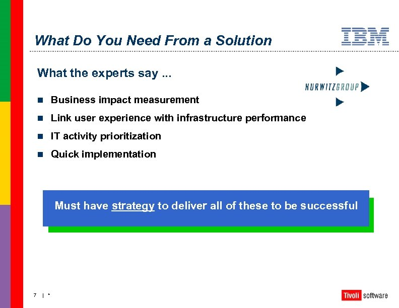 What Do You Need From a Solution What the experts say. . . n