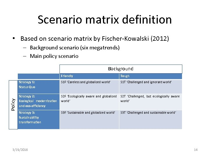 Scenario matrix definition • Based on scenario matrix by Fischer Kowalski (2012) – Background