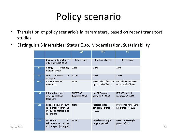 Policy scenario • Translation of policy scenario's in parameters, based on recent transport studies