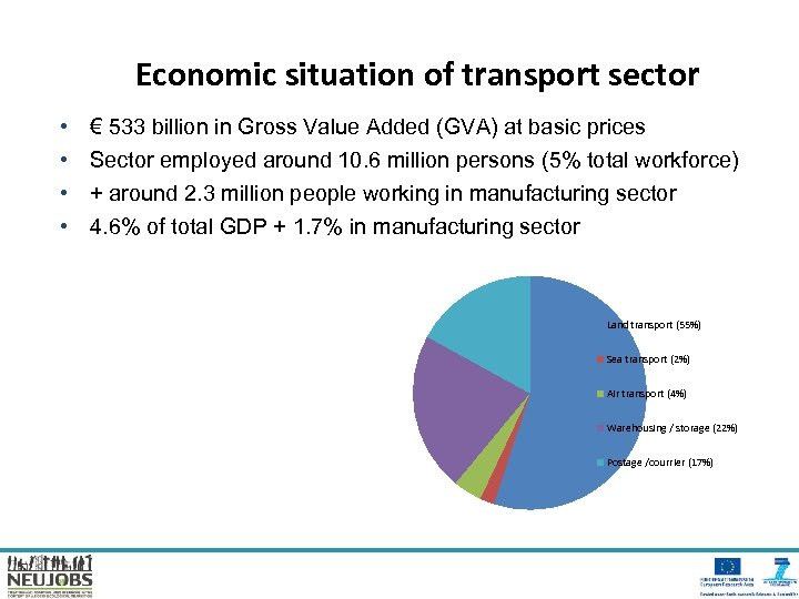 Economic situation of transport sector • • € 533 billion in Gross Value Added