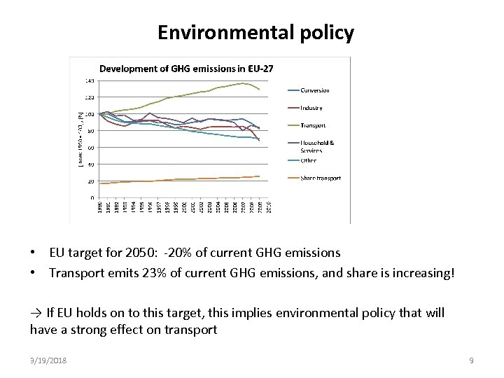 Environmental policy • EU target for 2050: 20% of current GHG emissions • Transport