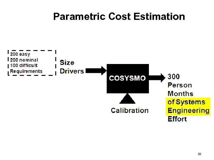 Parametric Cost Estimation 33