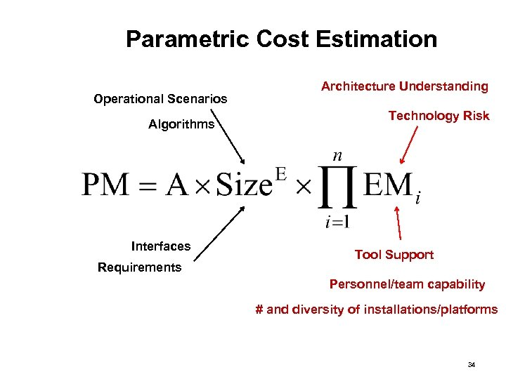 Parametric Cost Estimation Operational Scenarios Algorithms Interfaces Requirements Architecture Understanding Technology Risk Tool Support