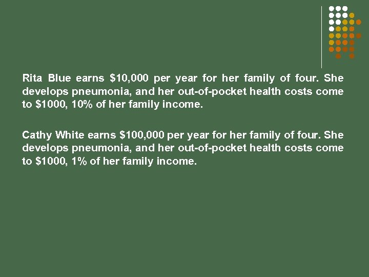 Rita Blue earns $10, 000 per year for her family of four. She develops