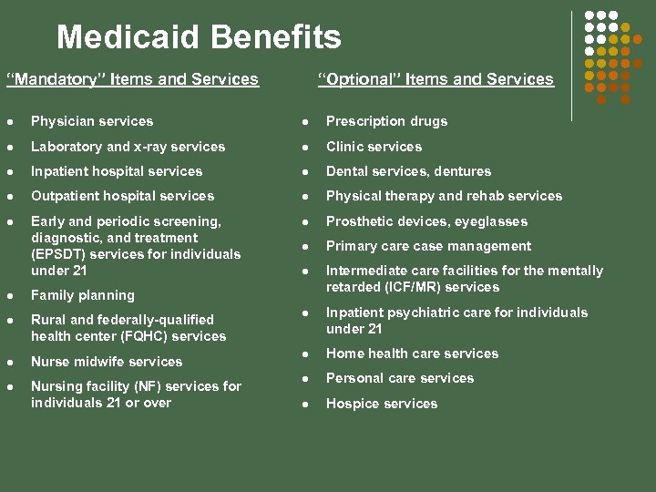 "Medicaid Benefits ""Mandatory"" Items and Services ""Optional"" Items and Services l Physician services l"