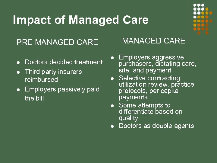 Impact of Managed Care MANAGED CARE PRE MANAGED CARE l l l Doctors decided