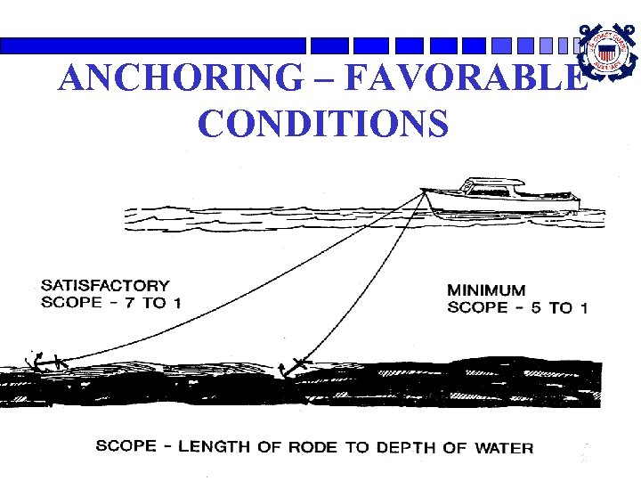ANCHORING – FAVORABLE CONDITIONS