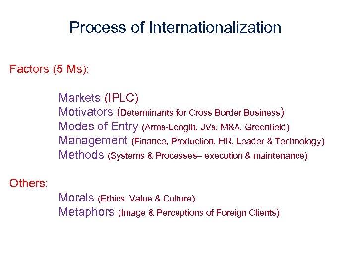 Process of Internationalization Factors (5 Ms): Markets (IPLC) Motivators (Determinants for Cross Border Business)