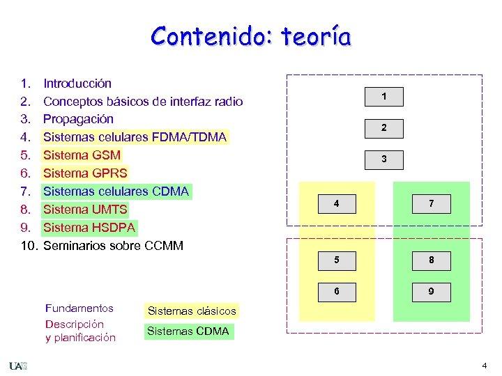 Contenido: teoría 1. 2. 3. 4. 5. 6. 7. 8. 9. 10. Introducción Conceptos