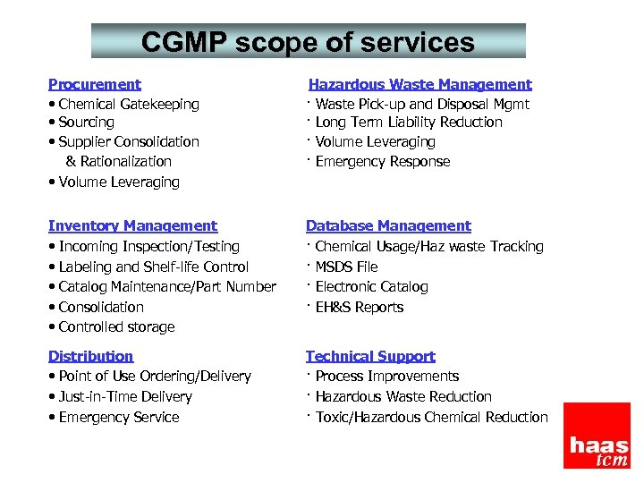 CGMP scope of services Procurement • Chemical Gatekeeping • Sourcing • Supplier Consolidation &