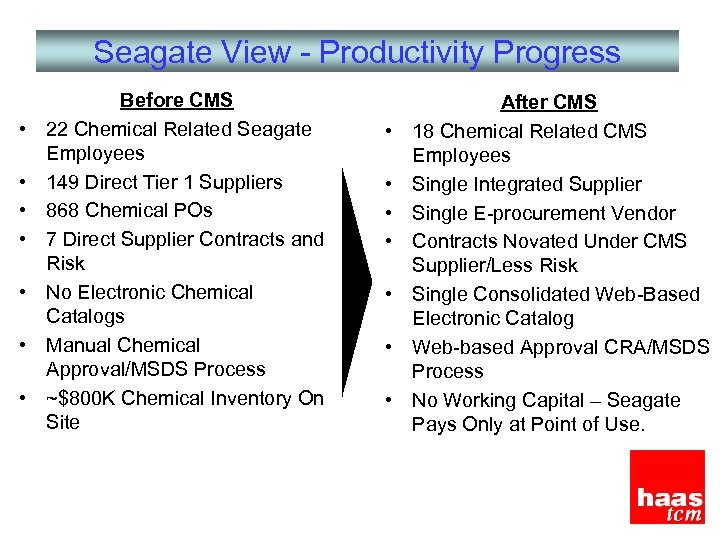 Seagate View - Productivity Progress • • Before CMS 22 Chemical Related Seagate Employees