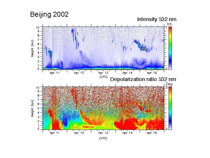 Beijing 2002 Lidar data