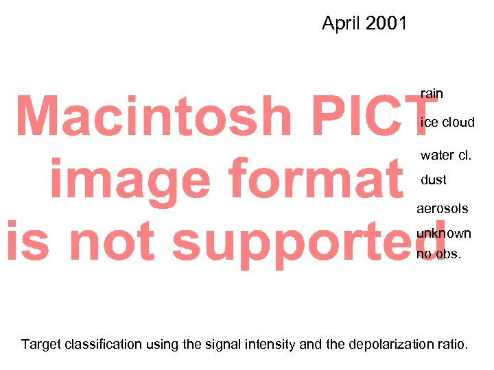 April 2001 Target classification 2 rain ice cloud water cl. dust aerosols unknown no