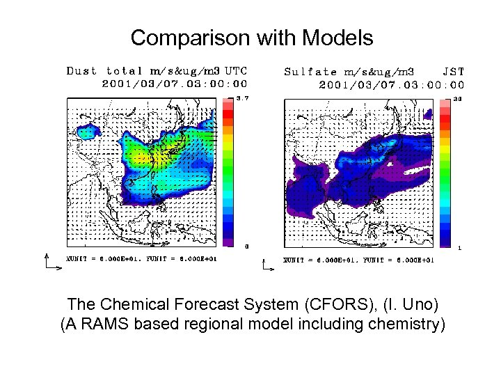 Comparison with Models The Chemical Forecast System (CFORS), (I. Uno) (A RAMS based regional