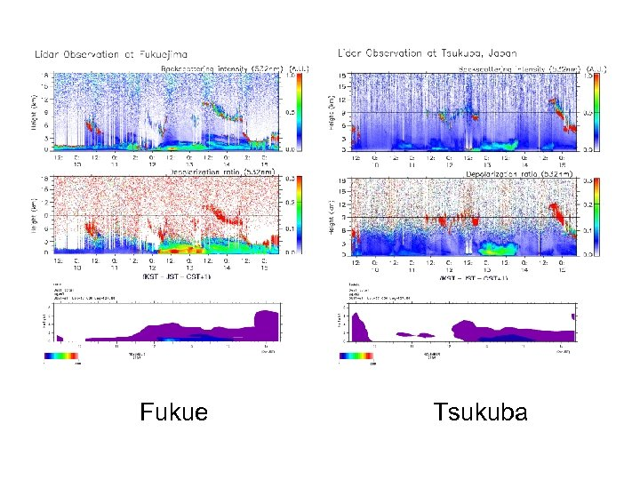 Lidar. CFORS 2 Fukue Tsukuba
