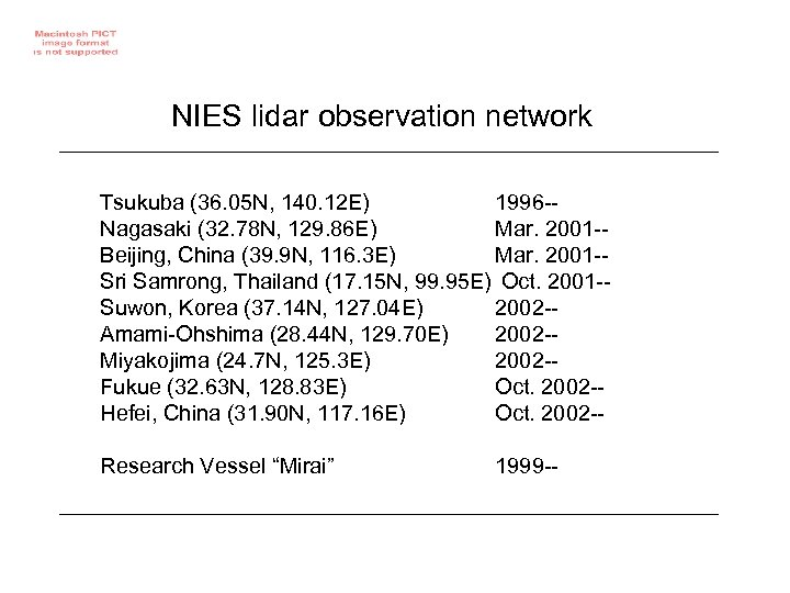 NIES lidar observation network Tsukuba (36. 05 N, 140. 12 E) 1996 -Nagasaki (32.